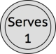 Serves 1